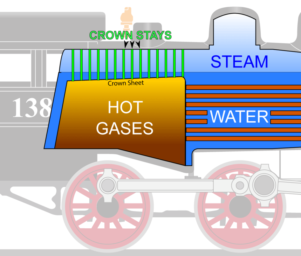 crown sheet diagram