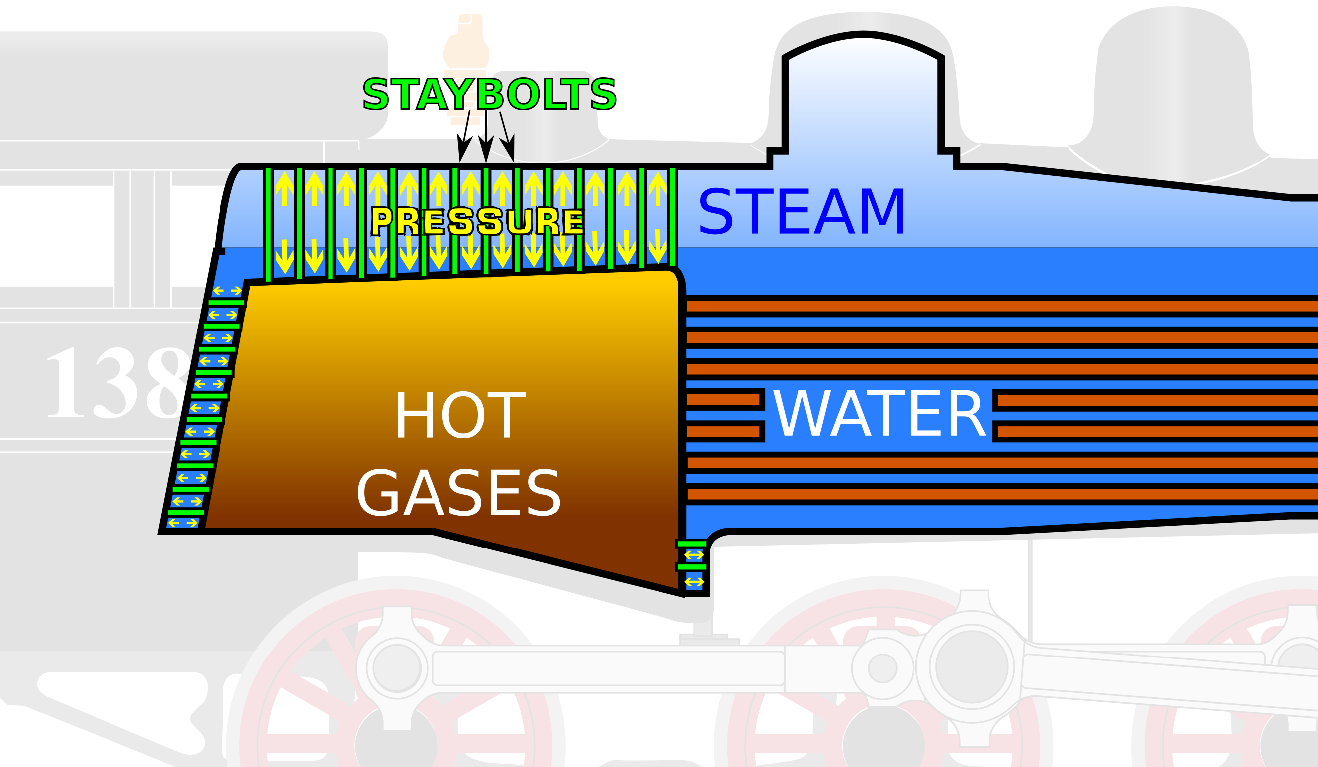 diagram of boiler showing staybolts